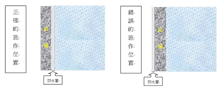 4-1-4.2 (780×308)