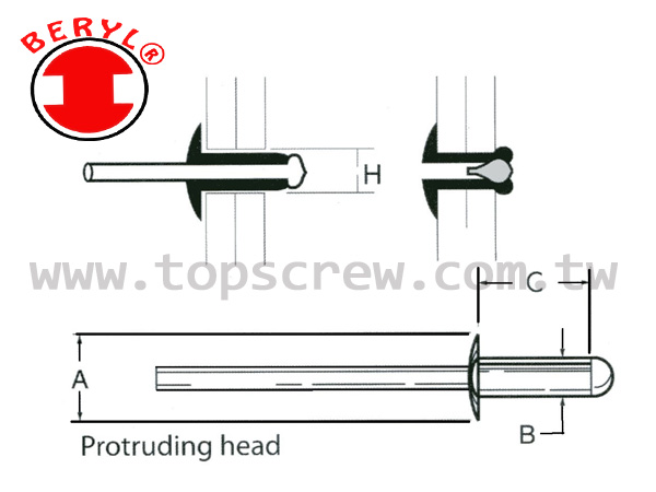 rivet,blind rivet,rivet gun,riveting,riveted,blind rivet type,blind riveting,blind rivet function,
