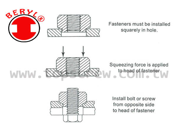 Self-clinching Nut,self clinching fastener,Self-clinching Fasteners‎,Self-Clinching Captive Studs,Standoffs,Self clinching standoffs,self-clinching standoffs,Self-clinching Standoff Fasteners,Self-Clinching Thru-Hole Threaded Standoffs,Self Clinching Through-Hole and Blind Standoffs,Self Clinch Through Standoffs,Blind Self Clinch Standoff,self clinching stud,Self-clinching Stud,standoffs,clinching part,Self-clinching fasteners,self clinching stand-offs,