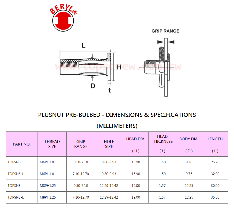 plusnuts,plus nut,nut,quad folding rivet nuts,pre-bulbed,quad,folding,top screw,,split nut,pre-bulbed,blind rivet nut ,rivet nut,fasteners,metal forging,rivet nut manufactory,manufacture