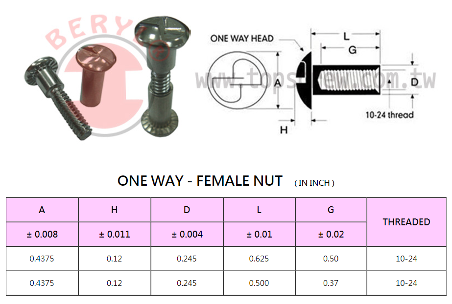 sex bolts, one way sex bolt,security screw,security system,top screw,topscrew,screw